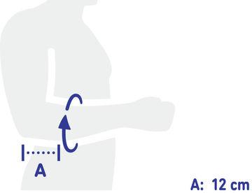 Epitrain Messung